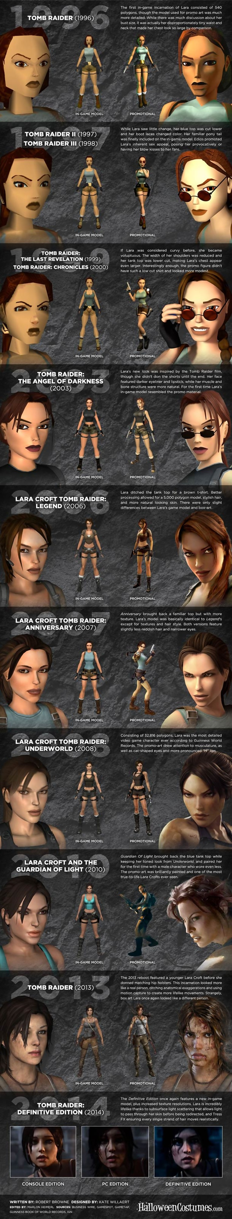 tomb-raider-definitive-52dfeba81791e